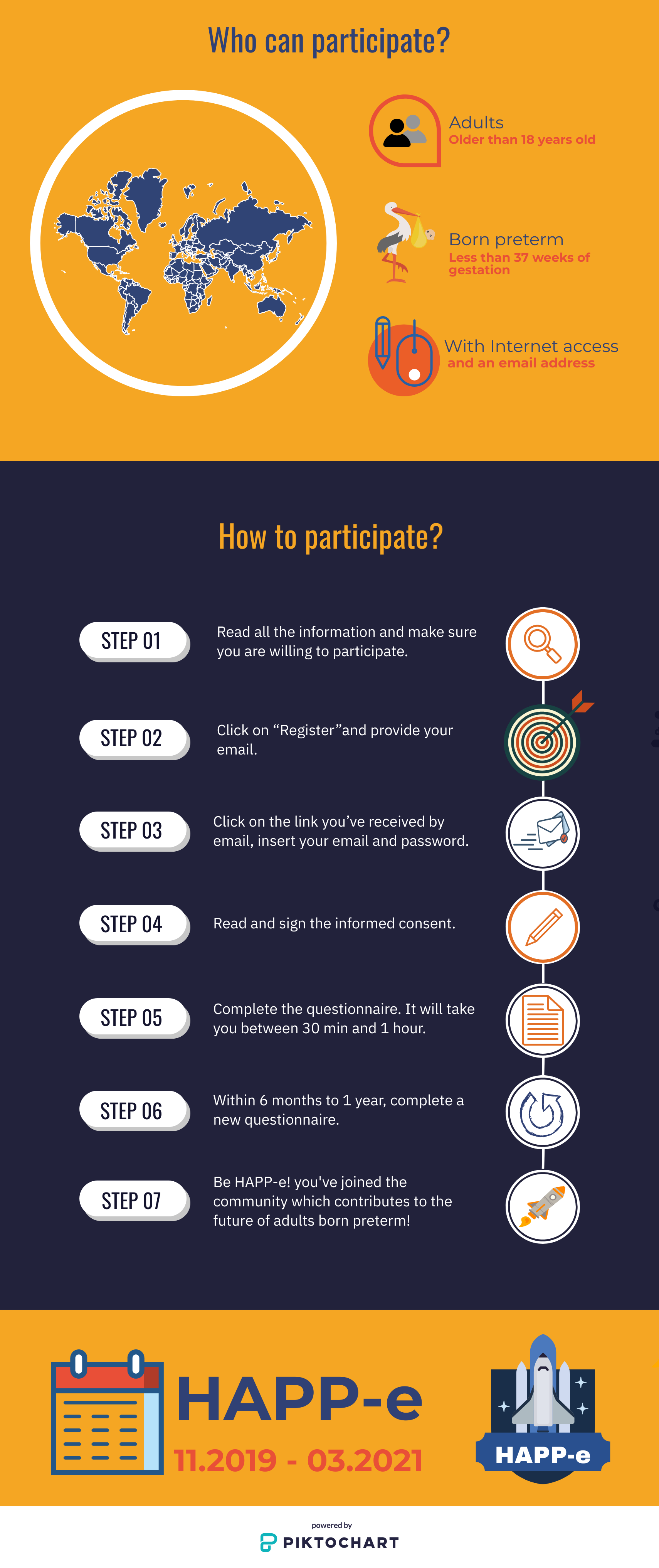 infographic how to enroll